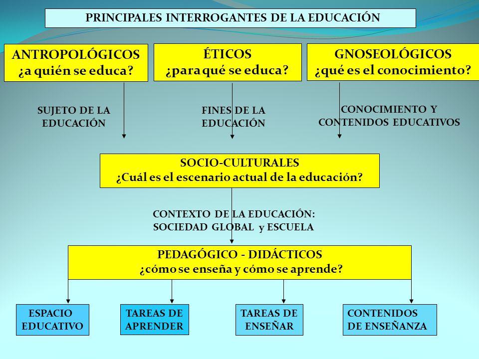 CONOCIMIENTO ESCOLAR CURRÍCULUM ESCOLAR MODELO CURRICULAR - Se construye - Es dialéctico - Está sujeto a influencias de todo tipo - Acentúa el elemento subjetivo, no tiene valor objetivo - Ignora cualquier regularidad de los individuos en el proceso de su construcción - Su validez depende del contexto social en el cual se construye - Análisis micro-macro - Atravesado por el poder y el control social de los grupos hegemónicos - Es lo que la sociedad (esos grupos) considera como conocimiento válido - Es estratificador, un instrumento de selección social -- Construido intersubjetiva- mente por los actores involucrados en la escuela - Bernstein: C.