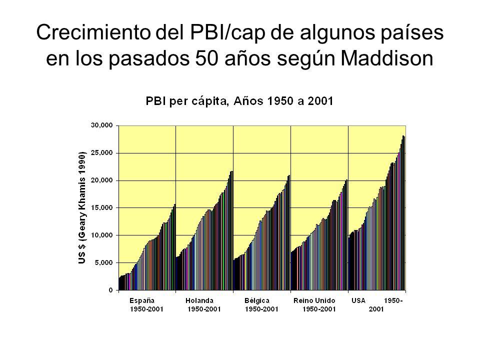 Crecimiento del PBI/cap de algunos países en los pasados 50 años según Maddison