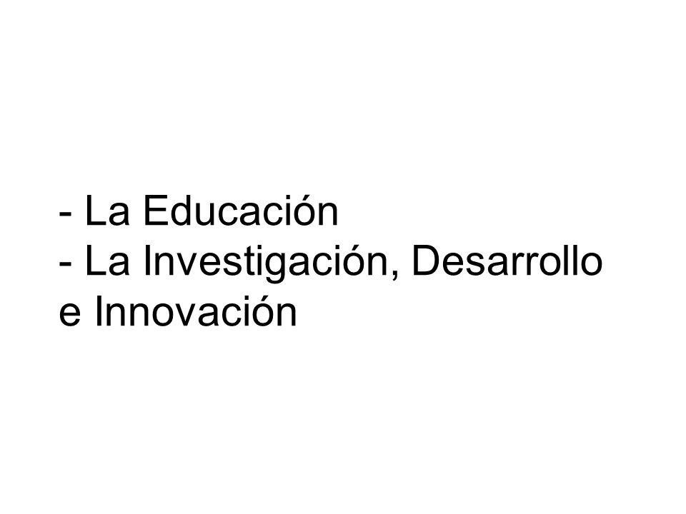 - La Educación - La Investigación, Desarrollo e Innovación