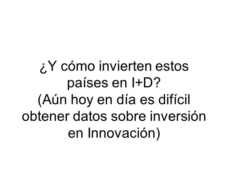¿Y cómo invierten estos países en I+D? (Aún hoy en día es difícil obtener datos sobre inversión en Innovación)