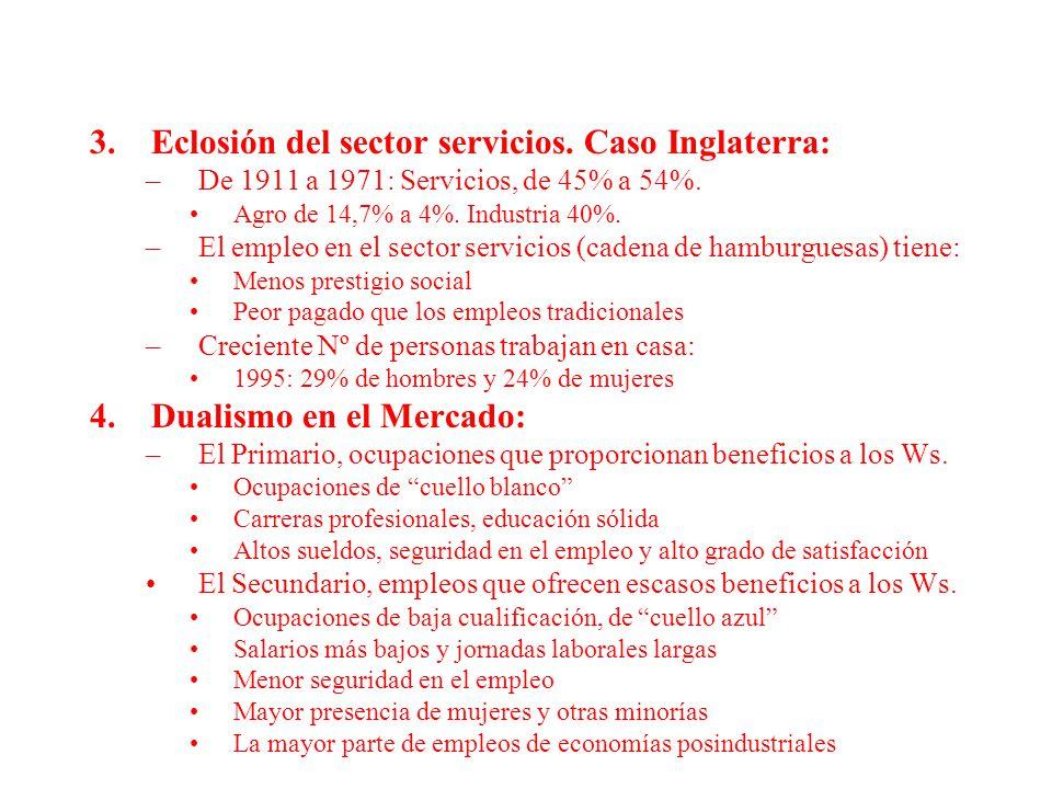 3.Eclosión del sector servicios.Caso Inglaterra: –De 1911 a 1971: Servicios, de 45% a 54%.