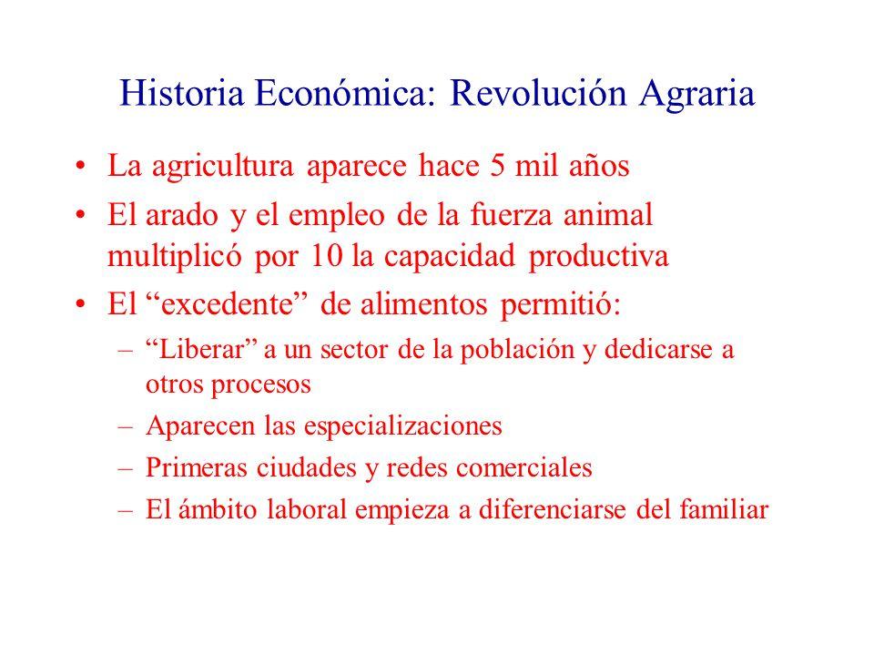 POBLACION JOVEN: NIVELES DE EDUCACION ALCANZADOS-1996-Perú RESTO URBANO LIMA METROPOLITANA PRIMARIA INCOMPLETA4.323.21 PRIMARIA COMPLETA8.863.75 SECUNDARIA INCOMPLETA22.2920.69 SECUNDARIA COMPLETA33.5739.58 SUP.