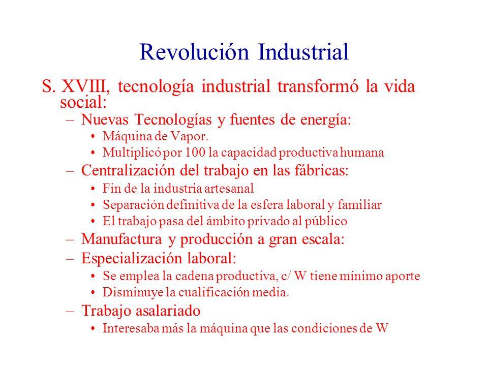 Revolución Industrial S.