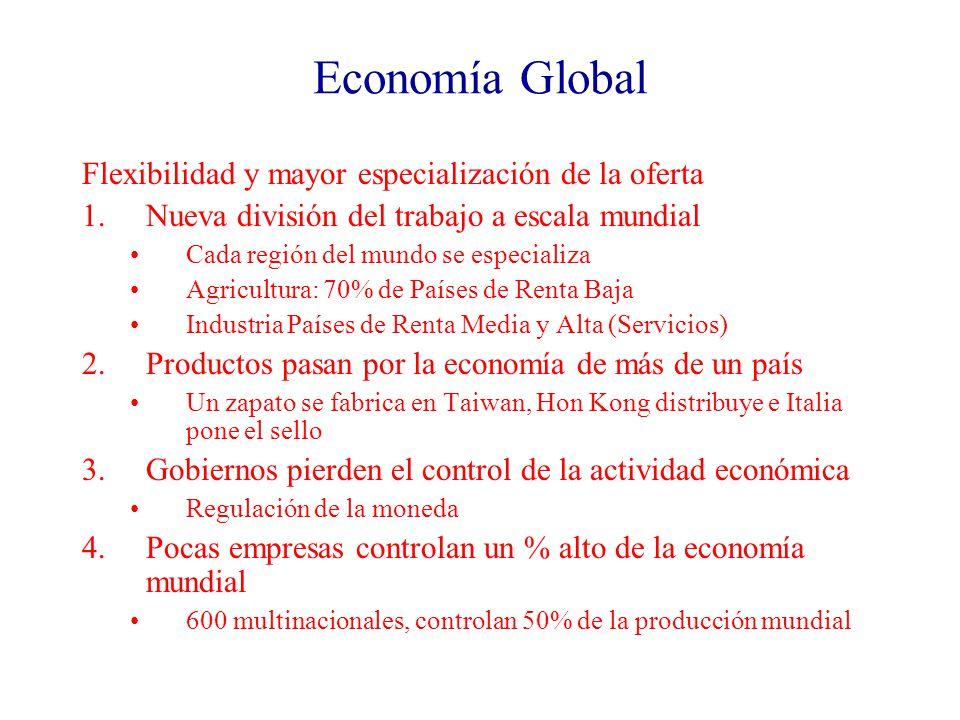Sistemas Económicos Comparados 1.Economía mixta, Capitalismo y planificación centralizada Suecia, Sistema intervencionista, corporatista y planificado.