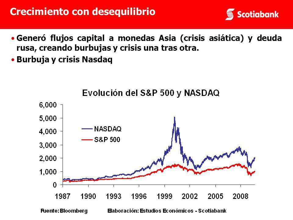 Generó flujos capital a monedas Asia (crisis asiática) y deuda rusa, creando burbujas y crisis una tras otra.