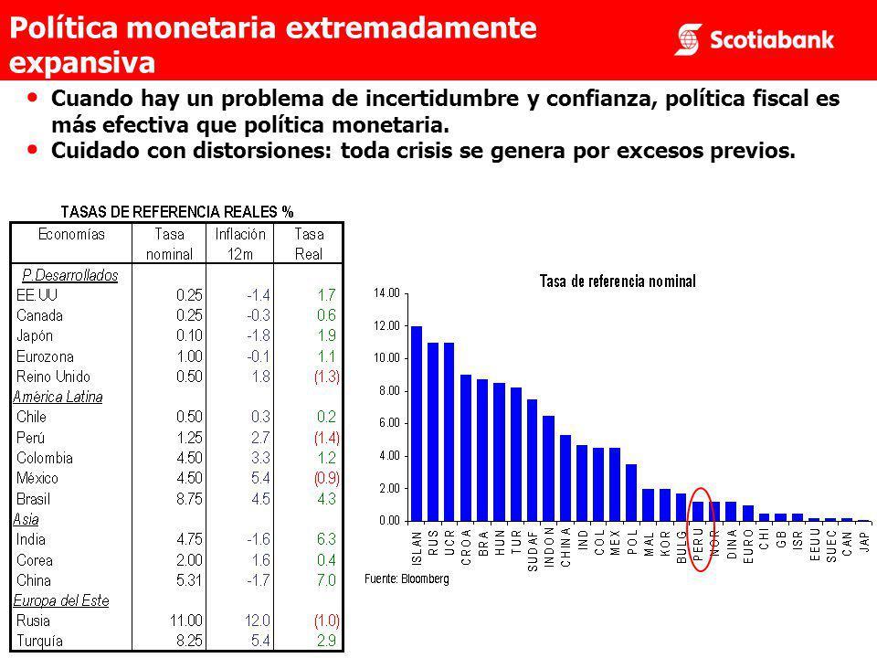 Cuando hay un problema de incertidumbre y confianza, política fiscal es más efectiva que política monetaria.