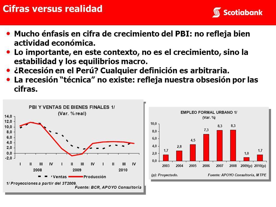 Cifras versus realidad Mucho énfasis en cifra de crecimiento del PBI: no refleja bien actividad económica.