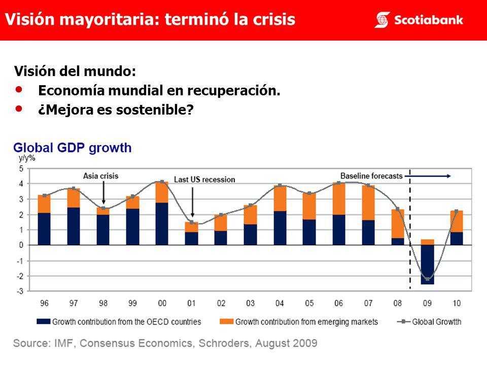 ¿Terminó la gran recesión global?