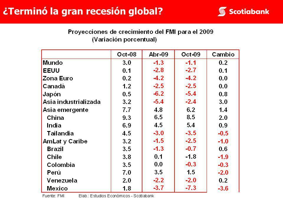 ¿Terminó la gran recesión global