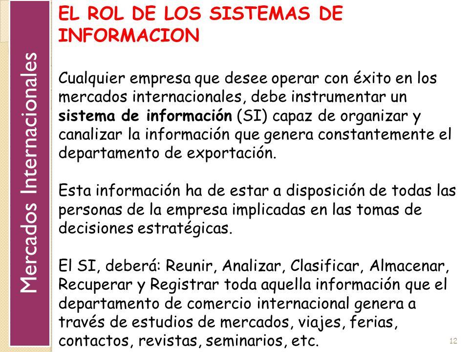 12 EL ROL DE LOS SISTEMAS DE INFORMACION Cualquier empresa que desee operar con éxito en los mercados internacionales, debe instrumentar un sistema de