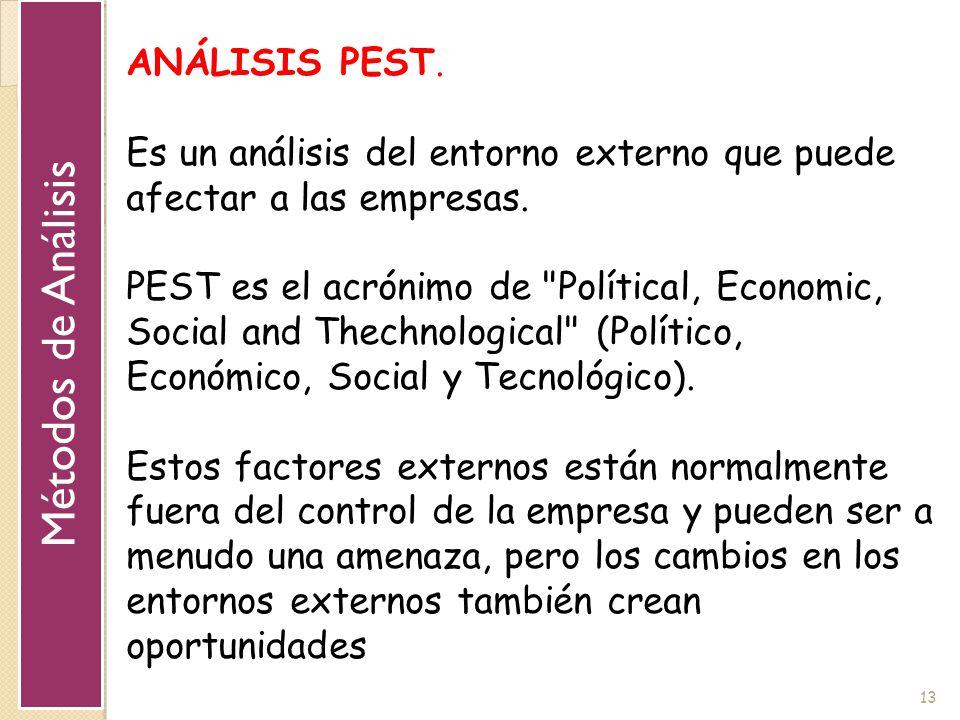 13 ANÁLISIS PEST. Es un análisis del entorno externo que puede afectar a las empresas. PEST es el acrónimo de