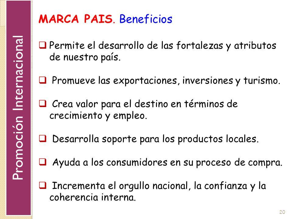 20 MARCA PAIS. Beneficios Permite el desarrollo de las fortalezas y atributos de nuestro país. Promueve las exportaciones, inversiones y turismo. Crea