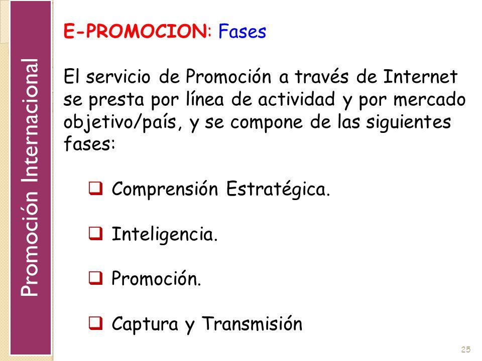 25 E-PROMOCION: Fases El servicio de Promoción a través de Internet se presta por línea de actividad y por mercado objetivo/país, y se compone de las