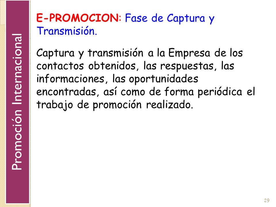 29 E-PROMOCION: Fase de Captura y Transmisión. Captura y transmisión a la Empresa de los contactos obtenidos, las respuestas, las informaciones, las o