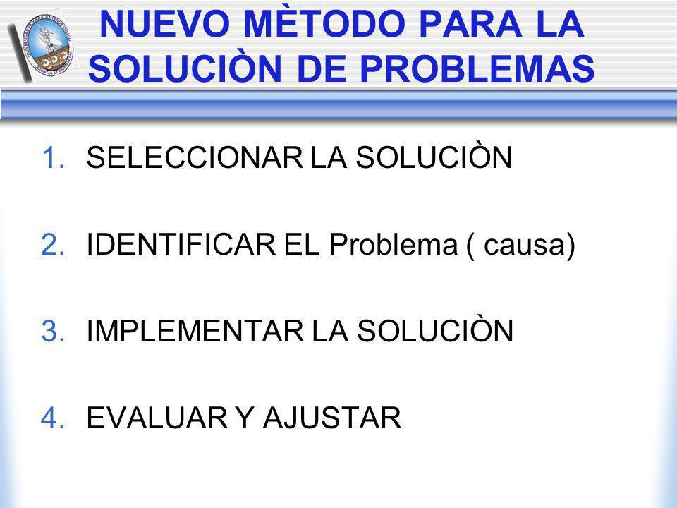 NUEVO MÈTODO PARA LA SOLUCIÒN DE PROBLEMAS 1. SELECCIONAR LA SOLUCIÒN 2.