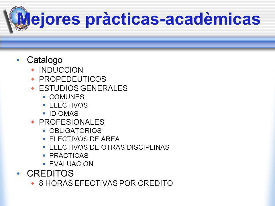 Mejores pràcticas-acadèmicas Catalogo INDUCCION PROPEDEUTICOS ESTUDIOS GENERALES COMUNES ELECTIVOS IDIOMAS PROFESIONALES OBLIGATORIOS ELECTIVOS DE AREA ELECTIVOS DE OTRAS DISCIPLINAS PRACTICAS EVALUACION CREDITOS 8 HORAS EFECTIVAS POR CREDITO