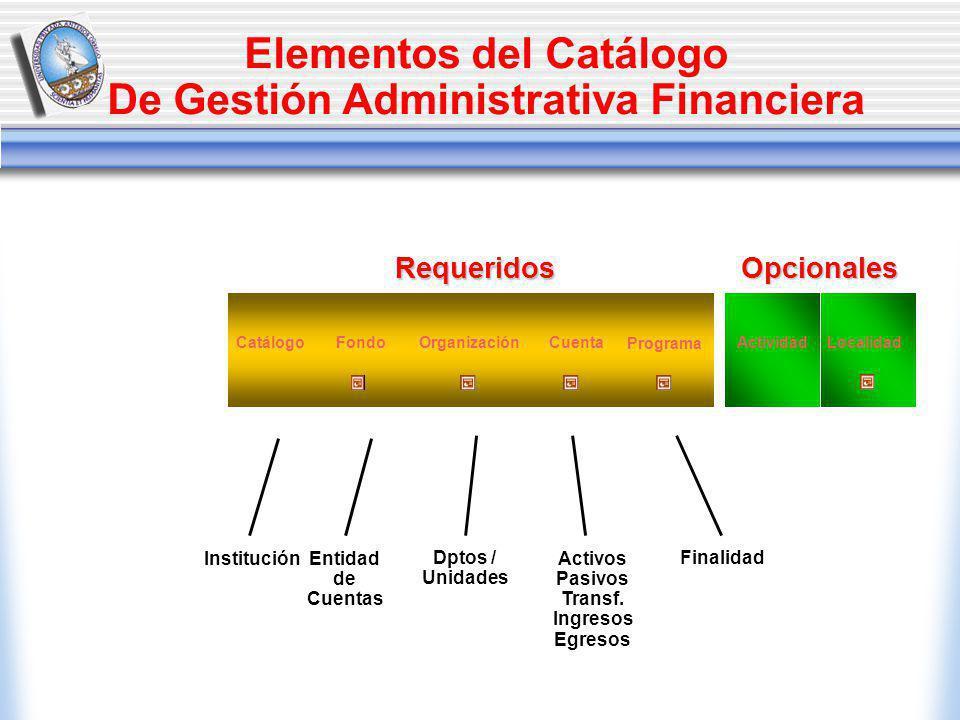 Elementos del Catálogo De Gestión Administrativa Financiera CatálogoFondo OrganizaciónActividadLocalidad InstituciónEntidad de Cuentas Dptos / Unidades Cuenta Activos Pasivos Transf.