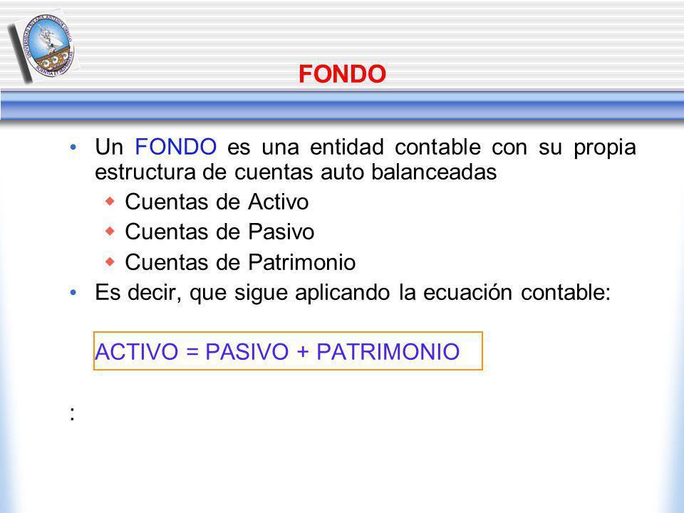 FONDO Un FONDO es una entidad contable con su propia estructura de cuentas auto balanceadas Cuentas de Activo Cuentas de Pasivo Cuentas de Patrimonio Es decir, que sigue aplicando la ecuación contable: ACTIVO = PASIVO + PATRIMONIO :