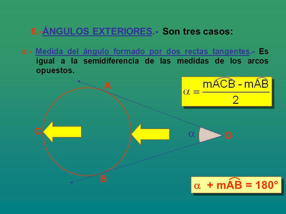 A B C O 6.-ÁNGULOS EXTERIORES.- Son tres casos: a.- Medida del ángulo formado por dos rectas tangentes.- Es igual a la semidiferencia de las medidas d
