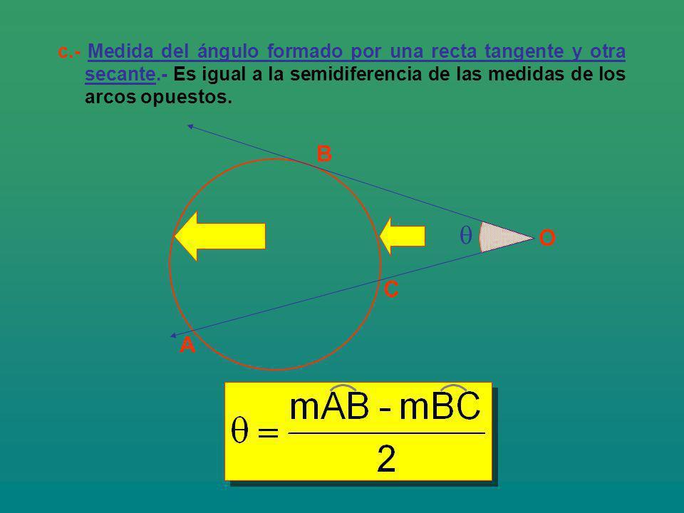A B C O c.- Medida del ángulo formado por una recta tangente y otra secante.- Es igual a la semidiferencia de las medidas de los arcos opuestos.