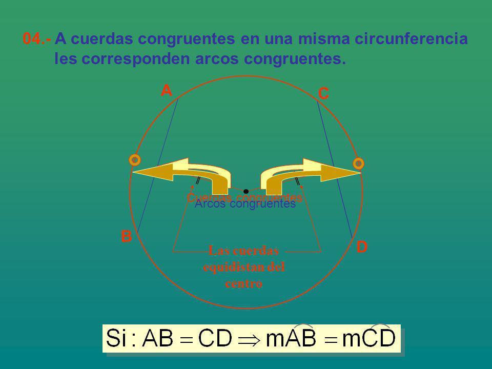 1.- MEDIDA DEL ÁNGULO CENTRAL.- Es igual a la medida del arco que se opone. A B C r r = mAB