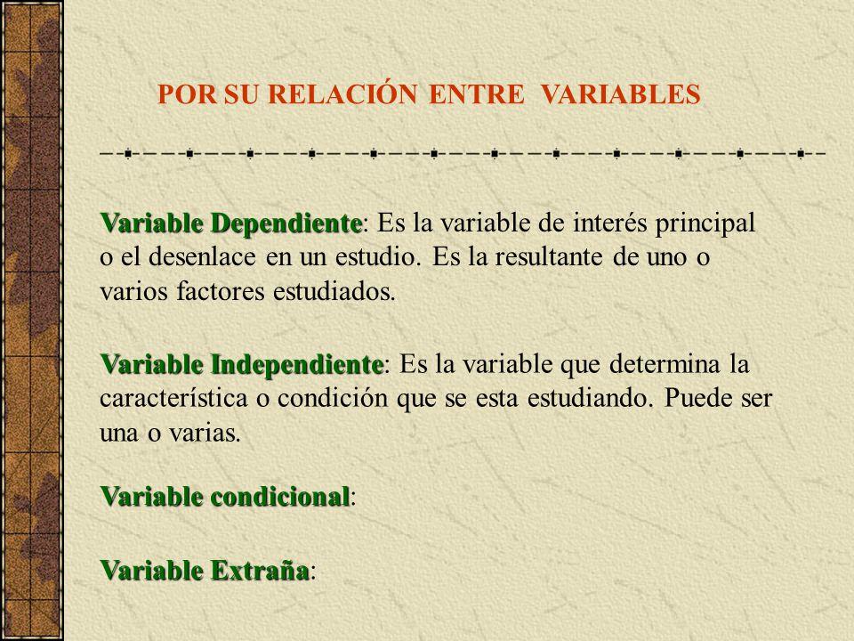 POR SU RELACIÓN ENTRE VARIABLES Variable Dependiente Variable Dependiente: Es la variable de interés principal o el desenlace en un estudio. Es la res