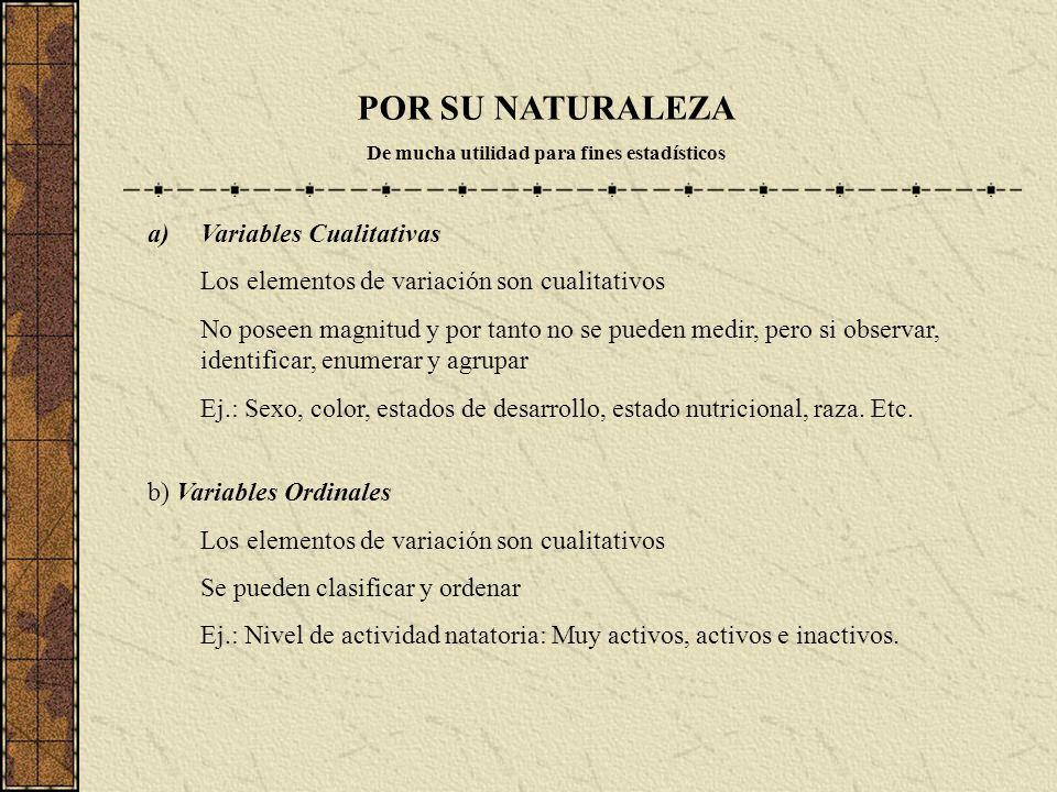 POR SU NATURALEZA De mucha utilidad para fines estadísticos a)Variables Cualitativas Los elementos de variación son cualitativos No poseen magnitud y