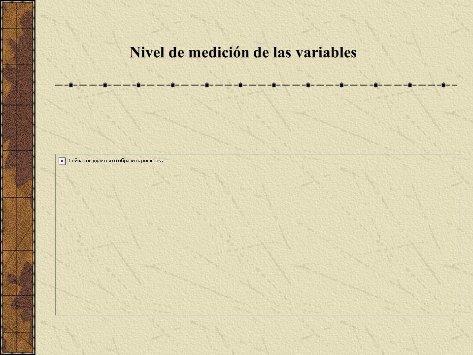 Nivel de medición de las variables
