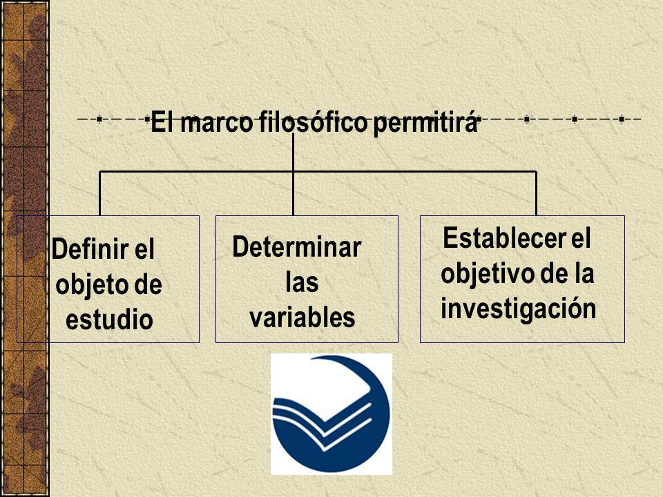 Definir el objeto de estudio El marco filosófico permitirá Determinar las variables Establecer el objetivo de la investigación