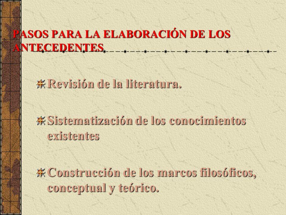 PASOS PARA LA ELABORACIÓN DE LOS ANTECEDENTES Revisión de la literatura. Sistematización de los conocimientos existentes Construcción de los marcos fi