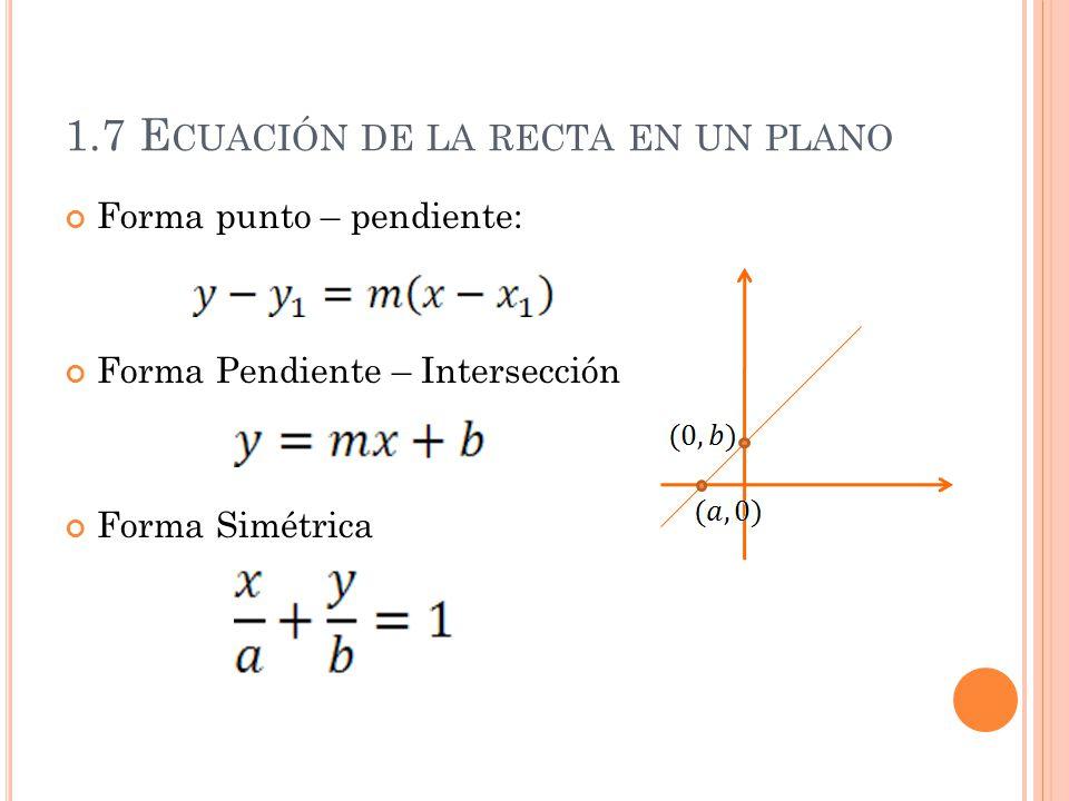 1.7 E CUACIÓN DE LA RECTA EN UN PLANO Forma punto – pendiente: Forma Pendiente – Intersección Forma Simétrica