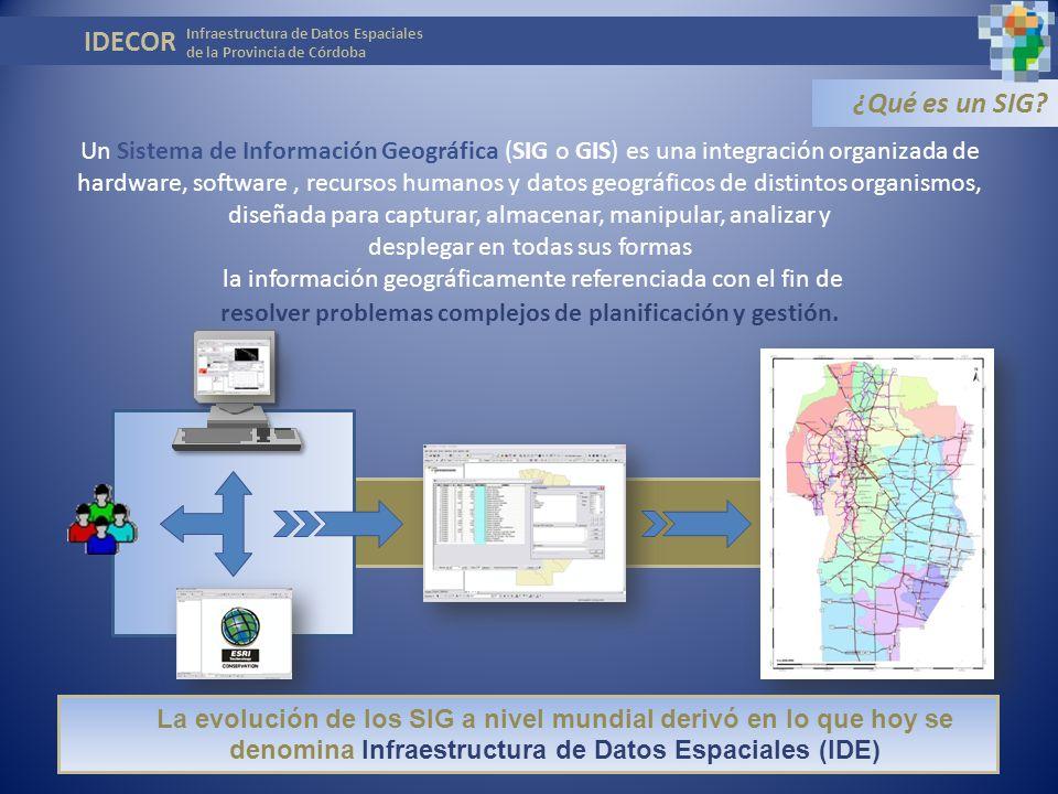 La Información Geográfica…..