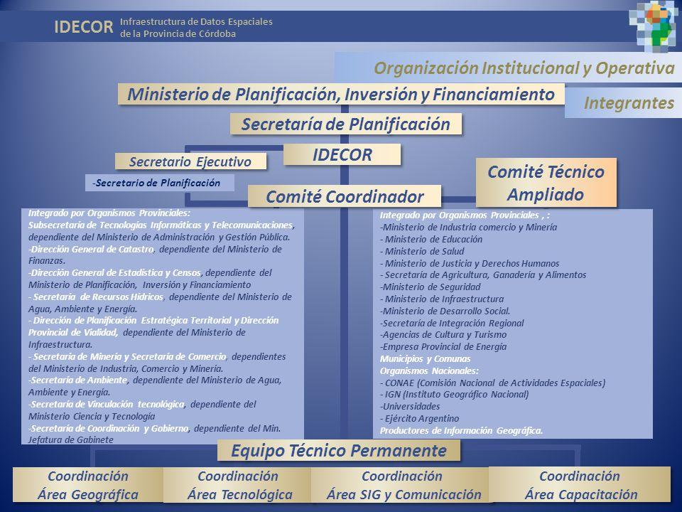 Funciones: - Edición y administración de los datos de su incumbencia.