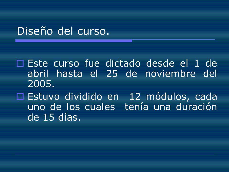 Diseño del curso.Este curso fue dictado desde el 1 de abril hasta el 25 de noviembre del 2005.