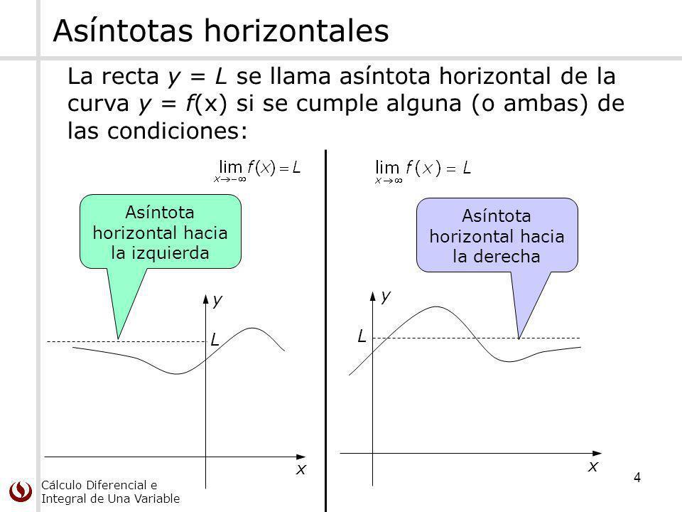 Cálculo Diferencial e Integral de Una Variable 4 Asíntotas horizontales La recta y = L se llama asíntota horizontal de la curva y = f(x) si se cumple