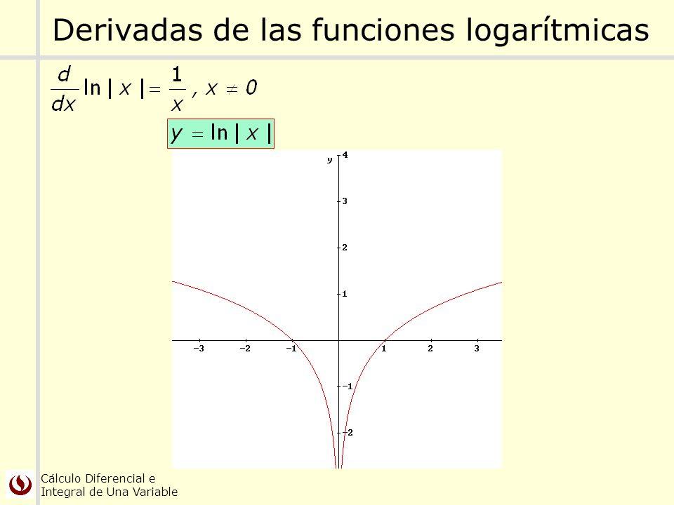 Cálculo Diferencial e Integral de Una Variable Derivación logarítmica 1.Tome logaritmos naturales a ambos miembros de una ecuación y = f (x) y utilice las leyes de los logaritmos para simplificar.