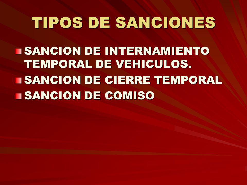 TIPOS DE SANCIONES SANCION DE INTERNAMIENTO TEMPORAL DE VEHICULOS. SANCION DE CIERRE TEMPORAL SANCION DE COMISO