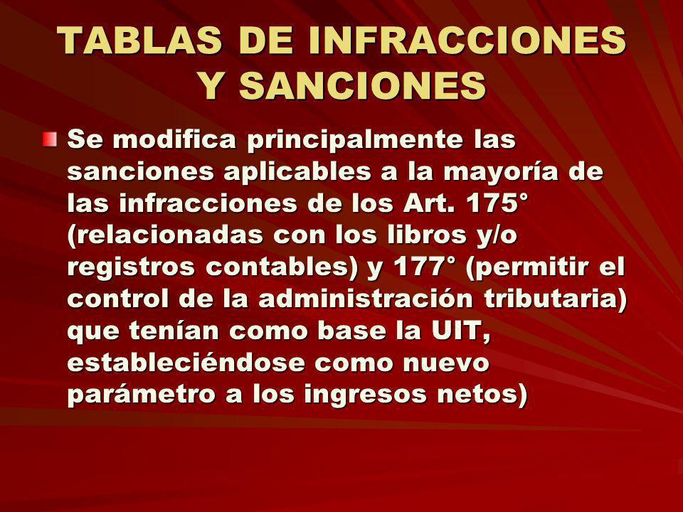 TABLAS DE INFRACCIONES Y SANCIONES Se modifica principalmente las sanciones aplicables a la mayoría de las infracciones de los Art. 175° (relacionadas