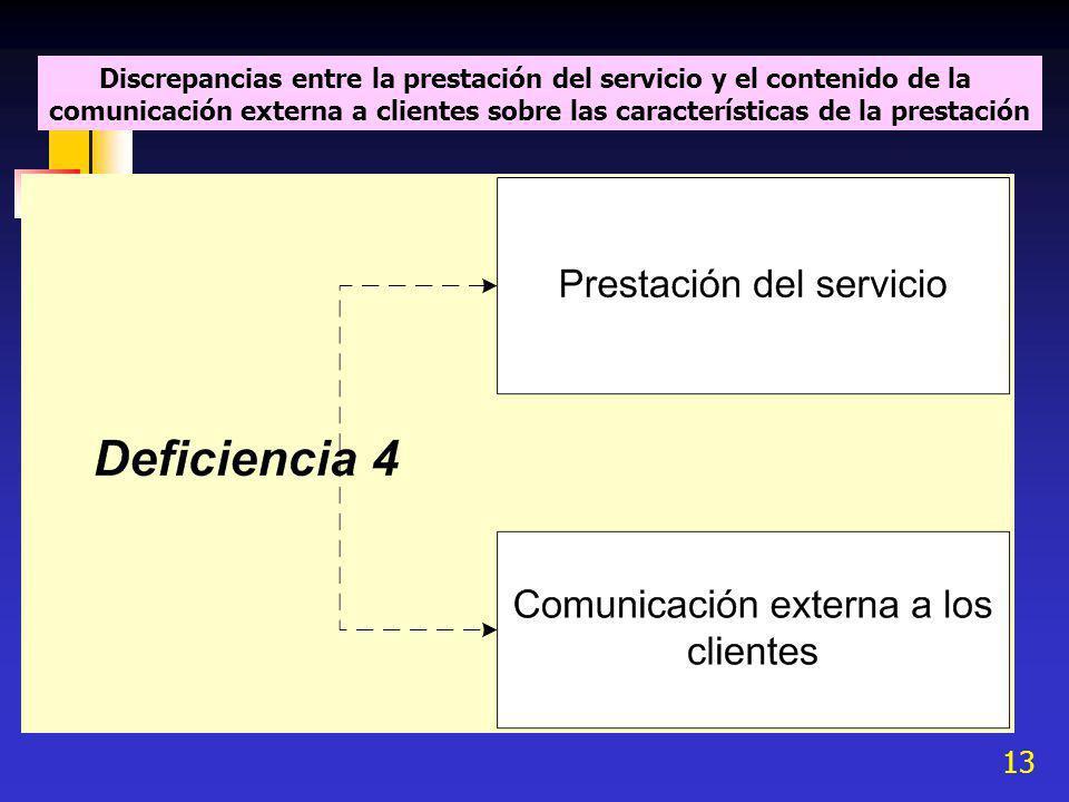 13 Discrepancias entre la prestación del servicio y el contenido de la comunicación externa a clientes sobre las características de la prestación