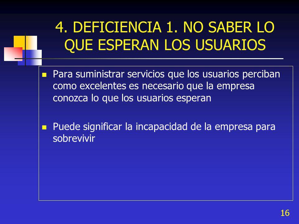 16 4. DEFICIENCIA 1. NO SABER LO QUE ESPERAN LOS USUARIOS Para suministrar servicios que los usuarios perciban como excelentes es necesario que la emp