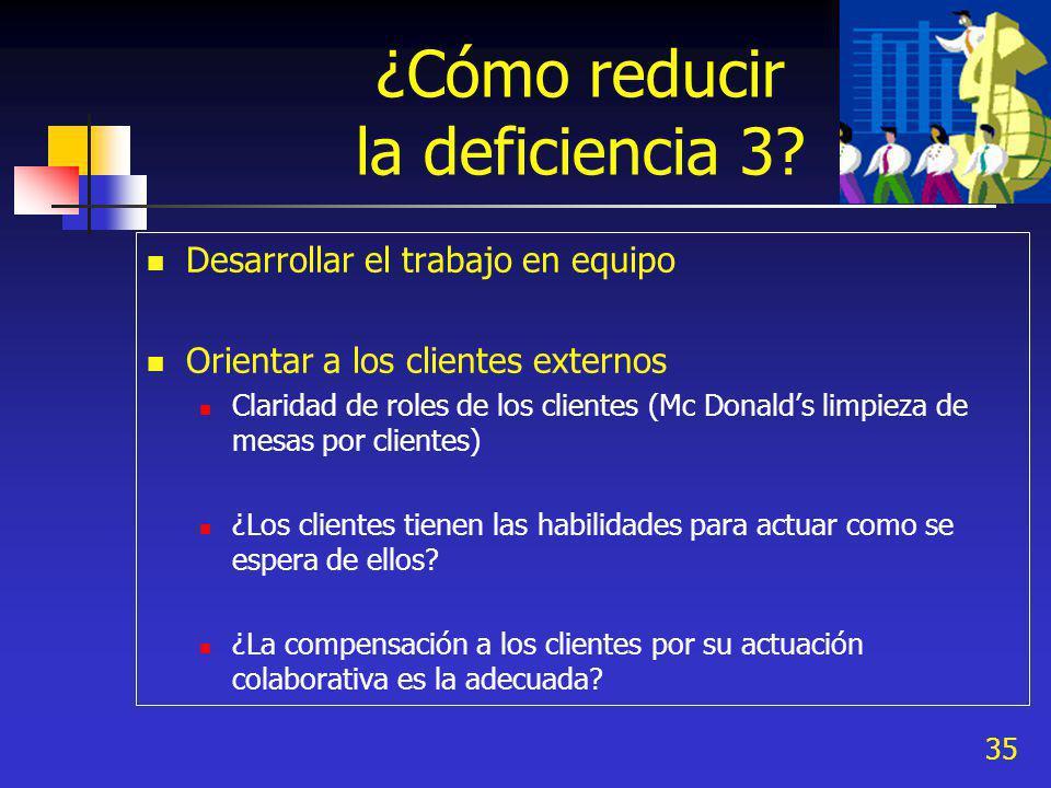 35 ¿Cómo reducir la deficiencia 3? Desarrollar el trabajo en equipo Orientar a los clientes externos Claridad de roles de los clientes (Mc Donalds lim