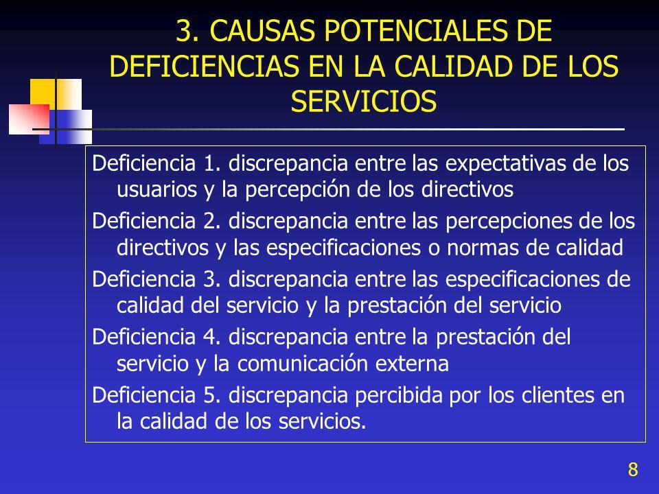8 3. CAUSAS POTENCIALES DE DEFICIENCIAS EN LA CALIDAD DE LOS SERVICIOS Deficiencia 1. discrepancia entre las expectativas de los usuarios y la percepc