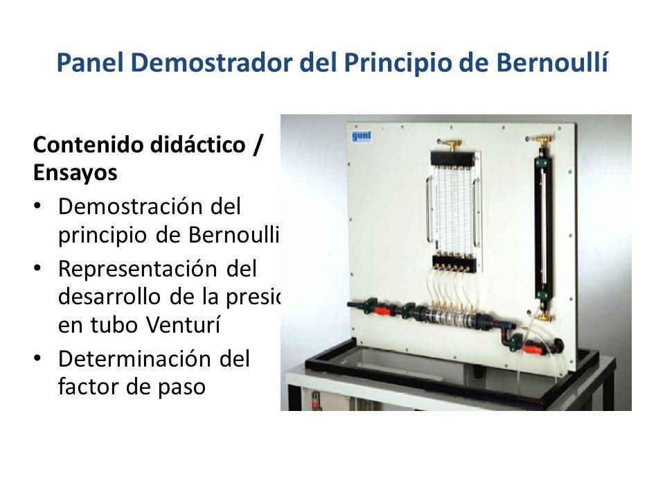 Panel Demostrador del Principio de Bernoullí Contenido didáctico / Ensayos Demostración del principio de Bernoulli Representación del desarrollo de la