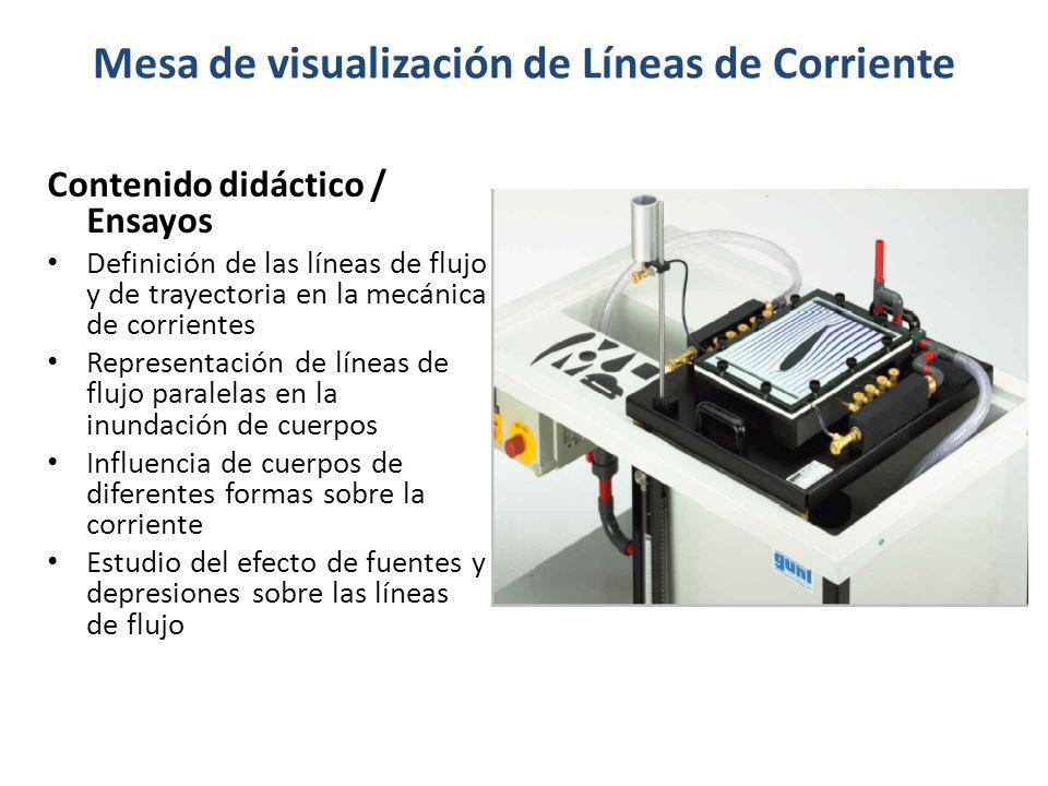 Mesa de visualización de Líneas de Corriente Contenido didáctico / Ensayos Definición de las líneas de flujo y de trayectoria en la mecánica de corrie