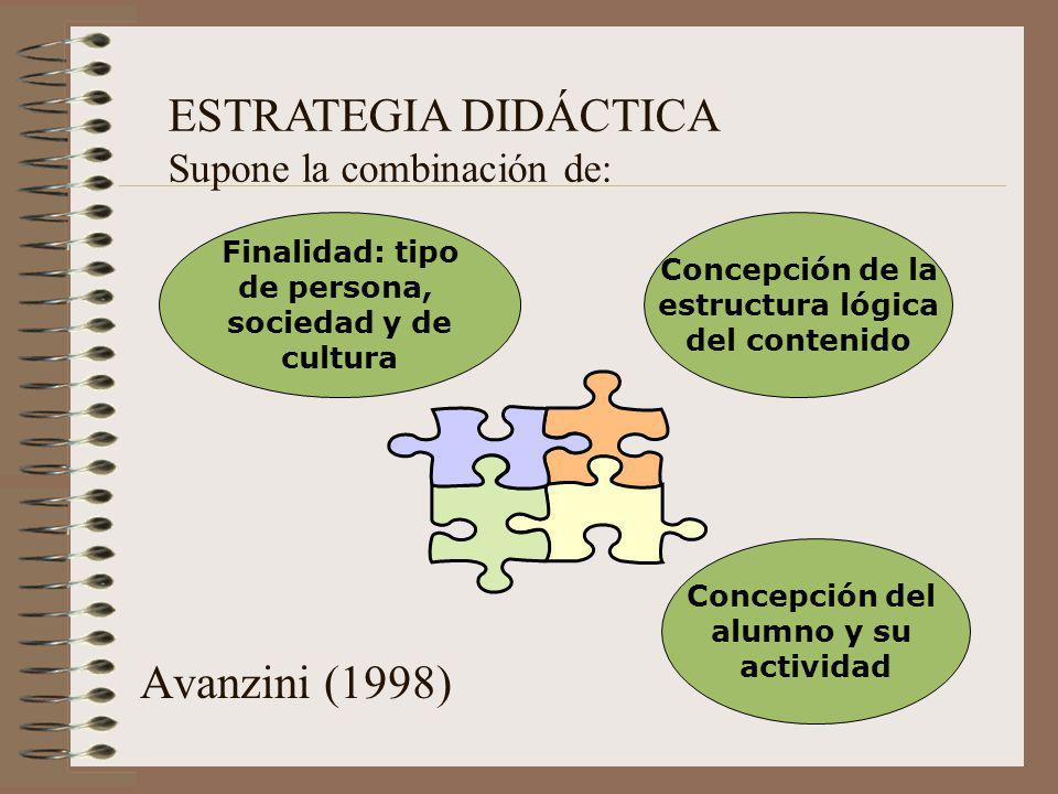 Avanzini (1998) Finalidad: tipo de persona, sociedad y de cultura Concepción de la estructura lógica del contenido Concepción del alumno y su activida