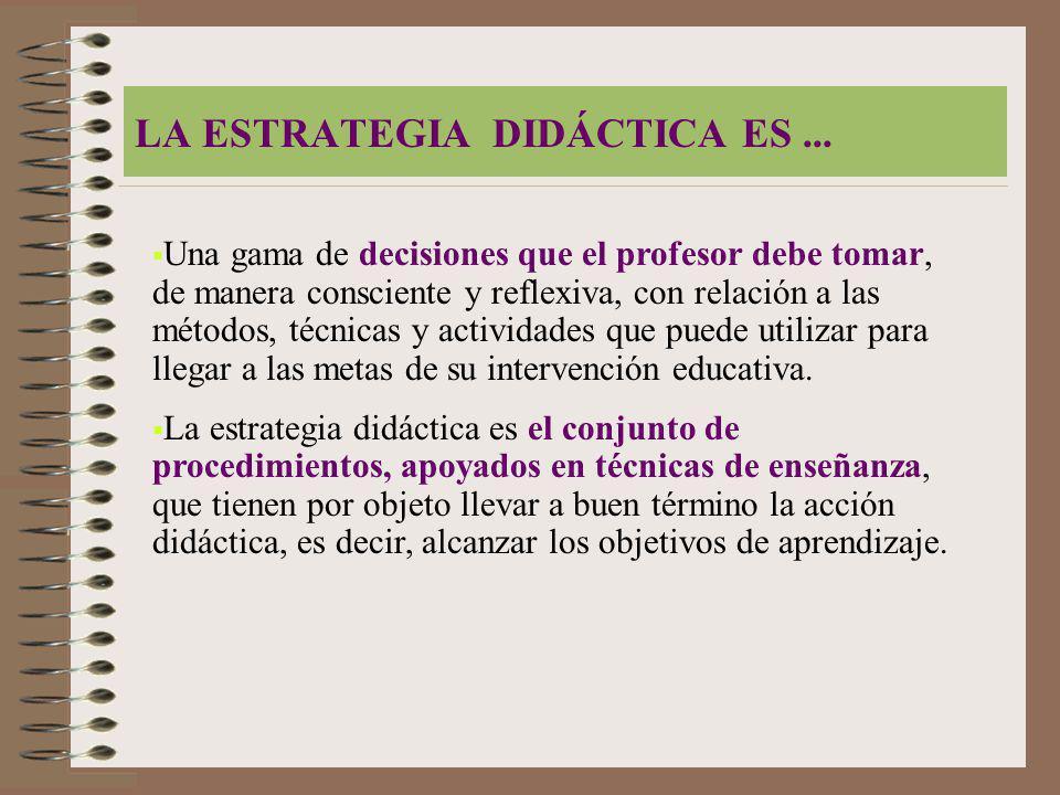 LA ESTRATEGIA DIDÁCTICA ES... Una gama de decisiones que el profesor debe tomar, de manera consciente y reflexiva, con relación a las métodos, técnica