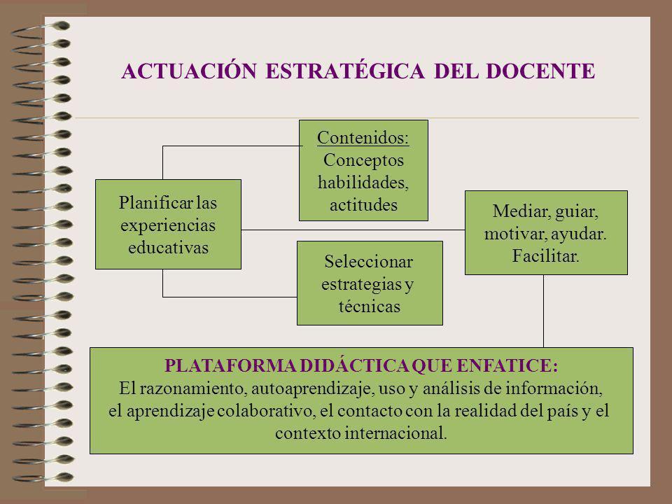 ACTUACIÓN ESTRATÉGICA DEL DOCENTE Planificar las experiencias educativas Mediar, guiar, motivar, ayudar. Facilitar. Contenidos: Conceptos habilidades,