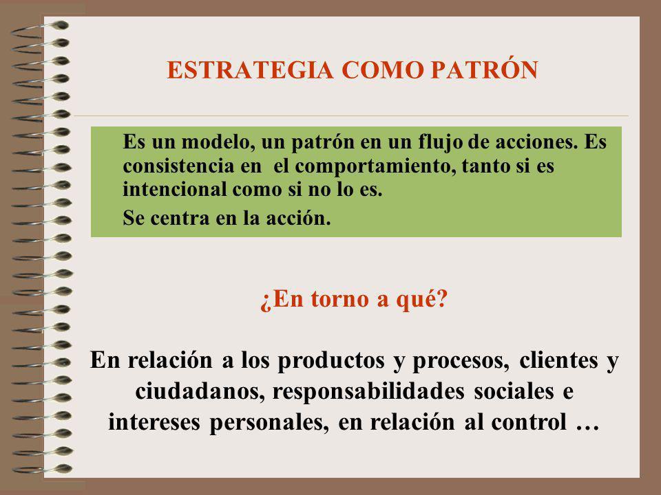 ESTRATEGIA COMO PATRÓN Es un modelo, un patrón en un flujo de acciones. Es consistencia en el comportamiento, tanto si es intencional como si no lo es