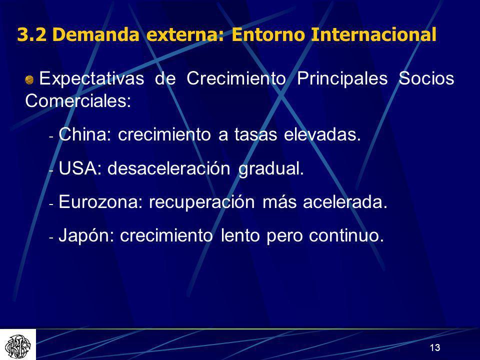 13 3.2 Demanda externa: Entorno Internacional Expectativas de Crecimiento Principales Socios Comerciales: - China: crecimiento a tasas elevadas.