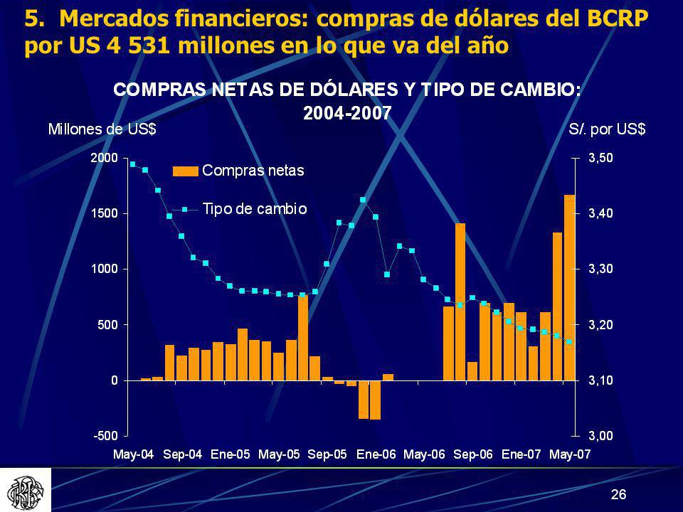 26 5. Mercados financieros: compras de dólares del BCRP por US 4 531 millones en lo que va del año